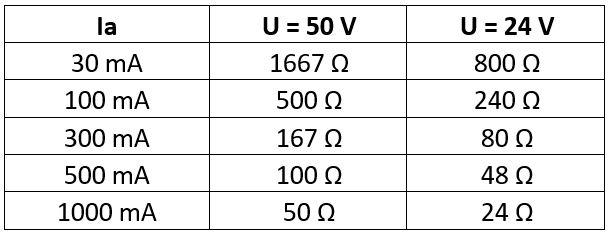 tabla valores máximos puesta a tierra interruptores diferenciales