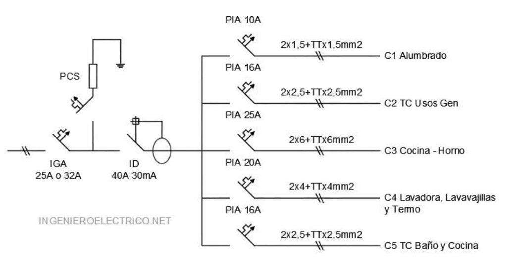 circuitos vivienda electrificación básico